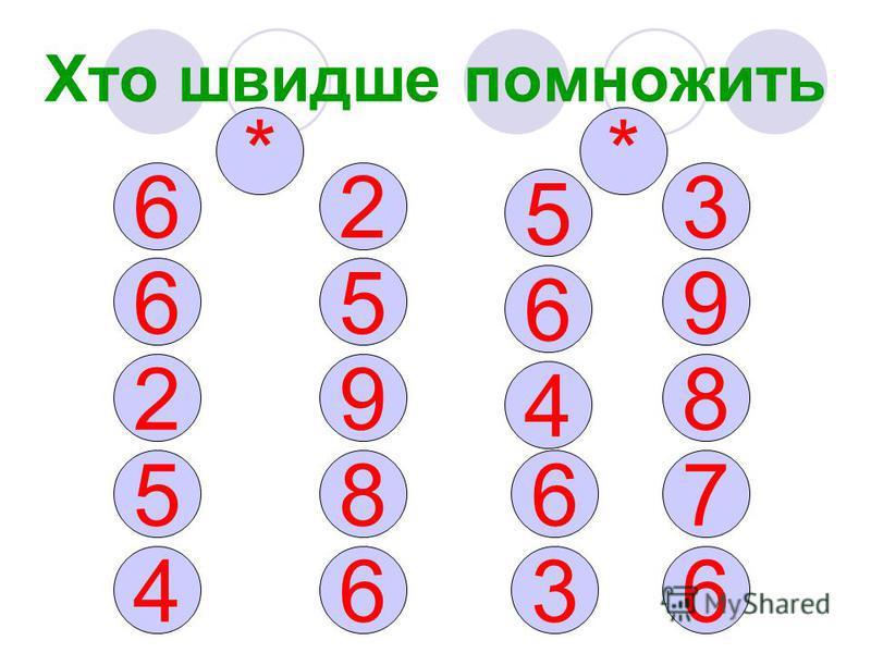 Хто швидше помножить 6 4 6 7 8 5 3 9 * 5 9 8 63 6 62 6 2 5 4 *