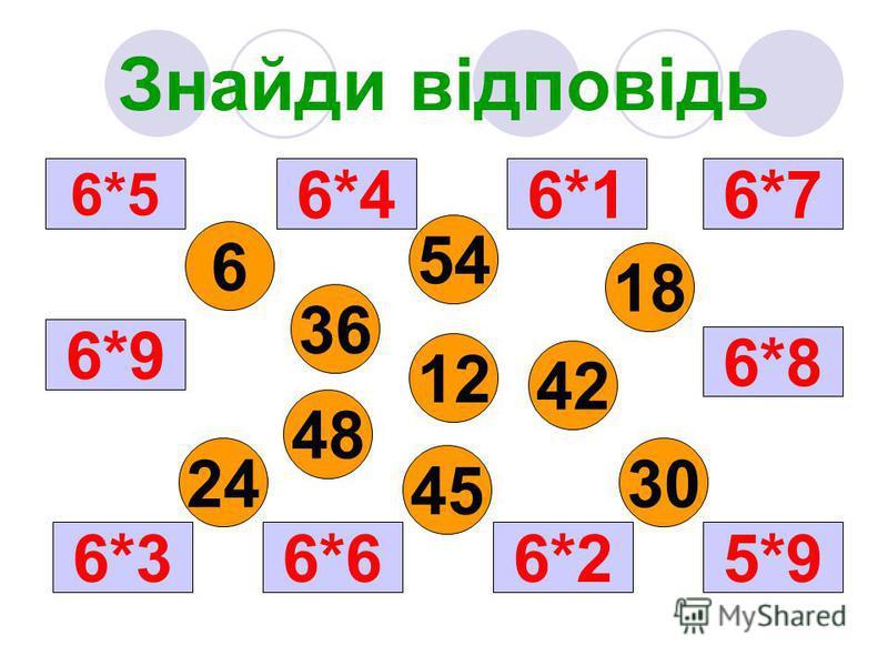 Знайди відповідь 6*5 6*9 6*4 6*8 6*16*7 6*36*66*25*9 48 12 45 36 42 2430 54 6 18