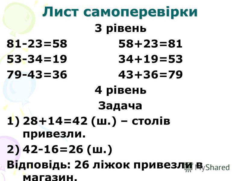Лист самоперевірки 3 рівень 81-23=58 58+23=81 53-34=19 34+19=53 79-43=36 43+36=79 4 рівень Задача 1)28+14=42 (ш.) – столів привезли. 2)42-16=26 (ш.) Відповідь: 26 ліжок привезли в магазин.