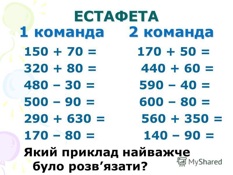 ЕСТАФЕТА 1 команда 2 команда 150 + 70 = 170 + 50 = 320 + 80 = 440 + 60 = 480 – 30 = 590 – 40 = 500 – 90 = 600 – 80 = 290 + 630 = 560 + 350 = 170 – 80 = 140 – 90 = Який приклад найважче було розвязати?
