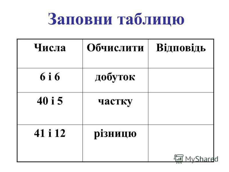 Заповни таблицю ЧислаОбчислитиВідповідь 6 і 6добуток 40 і 5частку 41 і 12різницю