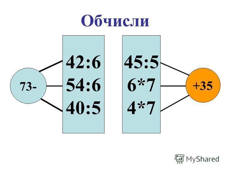 Обчисли 73- 42:6 54:6 40:5 45:5 6*7 4*7 +35