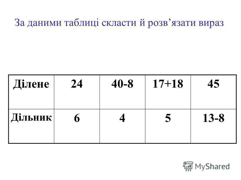 За даними таблиці скласти й розвязати вираз Ділене2440-817+1845 Дільник 64513-8