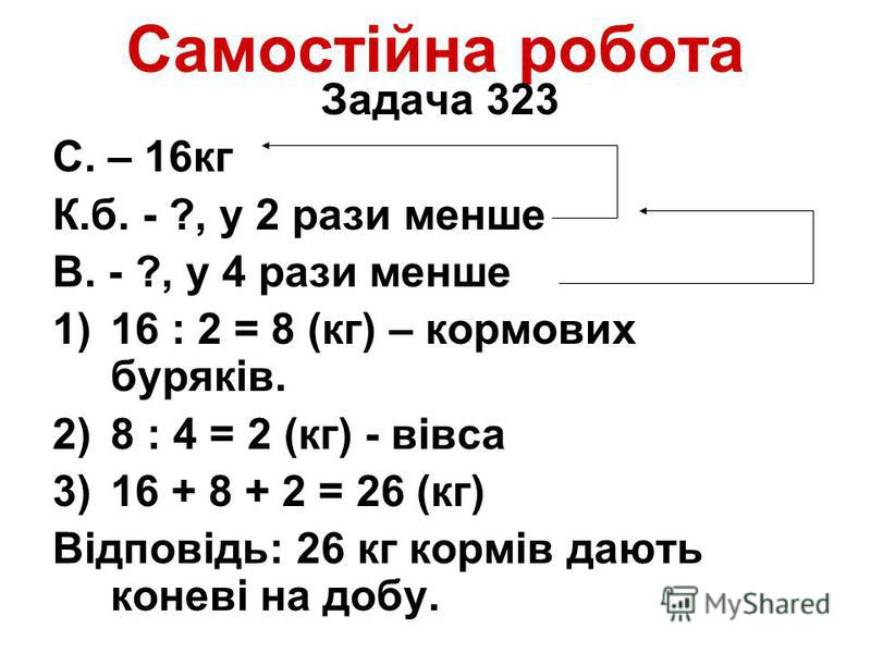 Самостійна робота Задача 323 С. – 16кг К.б. - ?, у 2 рази менше В. - ?, у 4 рази менше 1)16 : 2 = 8 (кг) – кормових буряків. 2)8 : 4 = 2 (кг) - вівса 3)16 + 8 + 2 = 26 (кг) Відповідь: 26 кг кормів дають коневі на добу.