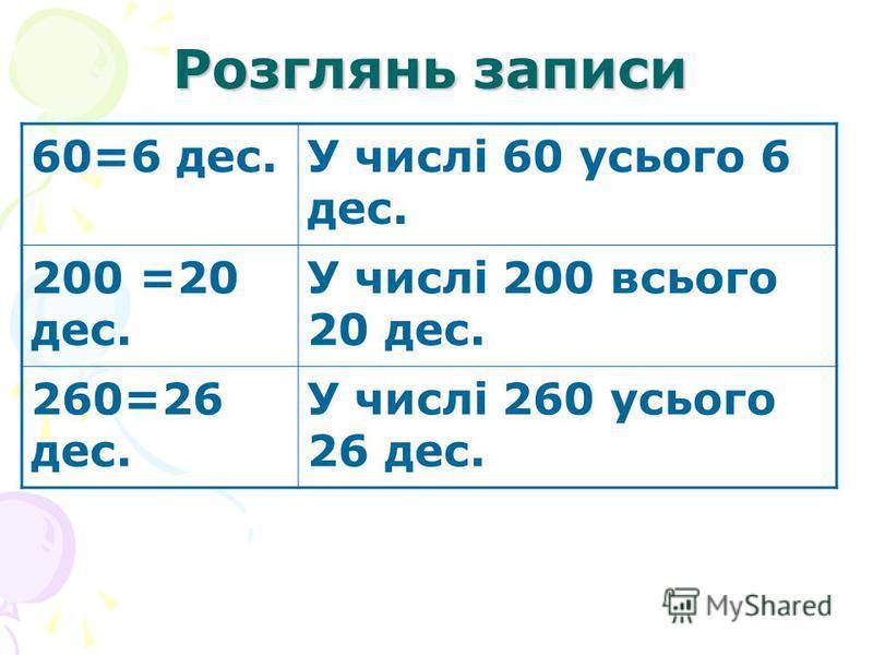 Розглянь записи 60=6 дес.У числі 60 усього 6 дес. 200 =20 дес. У числі 200 всього 20 дес. 260=26 дес. У числі 260 усього 26 дес.