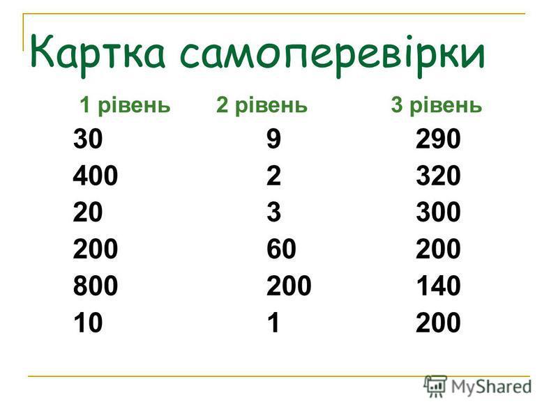 Картка самоперевірки 1 рівень2 рівень3 рівень 309290 4002320 203300 20060200 800200140 101200