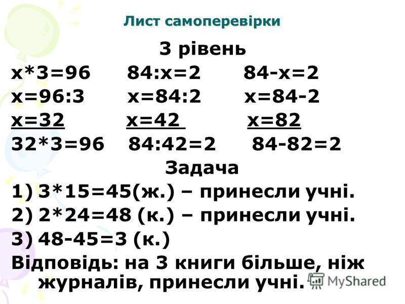 Лист самоперевірки 3 рівень х*3=96 84:х=2 84-х=2 х=96:3 х=84:2 х=84-2 х=32 х=42 х=82 32*3=96 84:42=2 84-82=2 Задача 1)3*15=45(ж.) – принесли учні. 2)2*24=48 (к.) – принесли учні. 3)48-45=3 (к.) Відповідь: на 3 книги більше, ніж журналів, принесли учн
