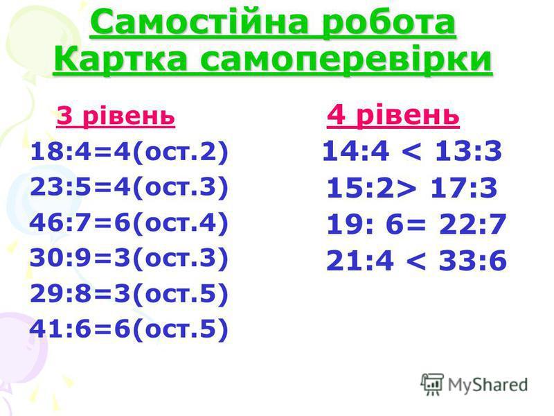 Самостійна робота Картка самоперевірки 3 рівень 18:4=4(ост.2) 23:5=4(ост.3) 46:7=6(ост.4) 30:9=3(ост.3) 29:8=3(ост.5) 41:6=6(ост.5) 4 рівень 14:4 < 13:3 15:2> 17:3 19: 6= 22:7 21:4 < 33:6