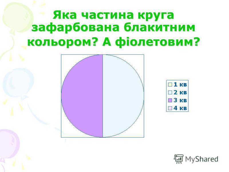 Яка частина круга зафарбована блакитним кольором? А фіолетовим?