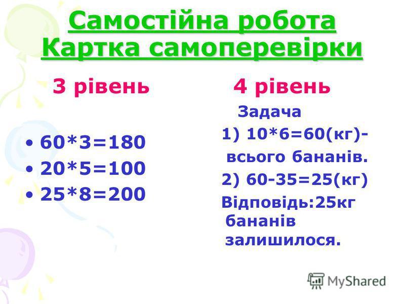 Самостійна робота Картка самоперевірки 3 рівень 60*3=180 20*5=100 25*8=200 4 рівень Задача 1) 10*6=60(кг)- всього бананів. 2) 60-35=25(кг) Відповідь:25кг бананів залишилося.