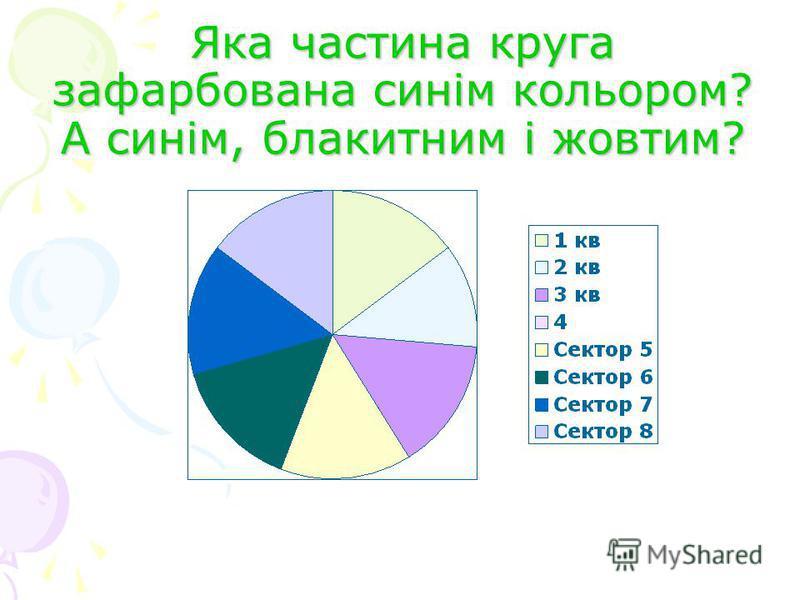 Яка частина круга зафарбована синім кольором? А синім, блакитним і жовтим?