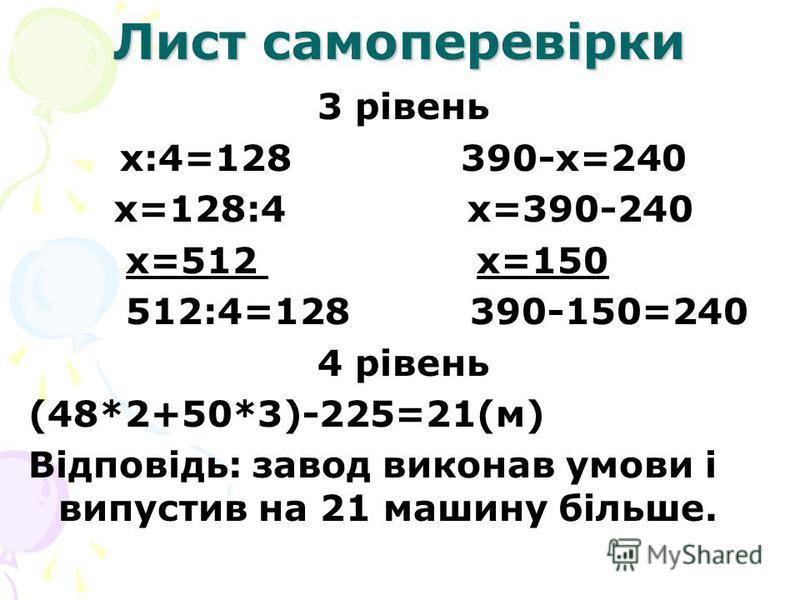 Лист самоперевірки 3 рівень х:4=128 390-х=240 х=128:4 х=390-240 х=512 х=150 512:4=128 390-150=240 4 рівень (48*2+50*3)-225=21(м) Відповідь: завод виконав умови і випустив на 21 машину більше.