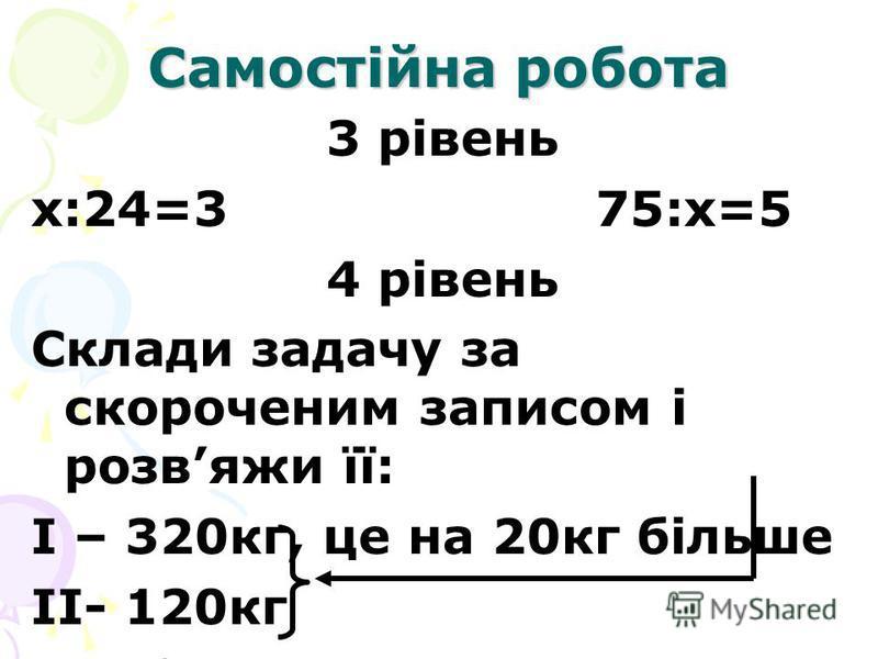 Самостійна робота 3 рівень х:24=3 75:х=5 4 рівень Склади задачу за скороченим записом і розвяжи її: І – 320кг, це на 20кг більше ІІ- 120кг ІІІ- ?