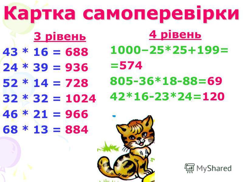 Картка самоперевірки 3 рівень 43 * 16 = 688 24 * 39 = 936 52 * 14 = 728 32 * 32 = 1024 46 * 21 = 966 68 * 13 = 884 4 рівень 1000–25*25+199= =574 805-36*18-88=69 42*16-23*24=120