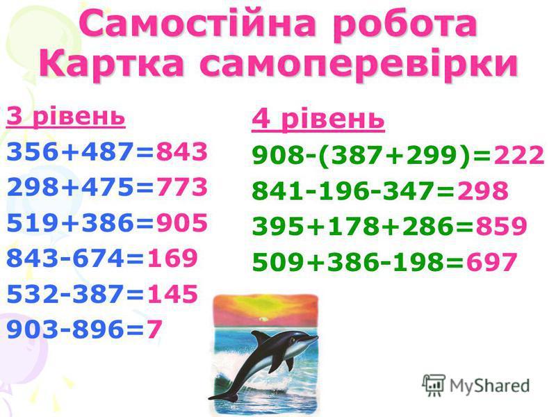 Самостійна робота Картка самоперевірки 3 рівень 356+487=843 298+475=773 519+386=905 843-674=169 532-387=145 903-896=7 4 рівень 908-(387+299)=222 841-196-347=298 395+178+286=859 509+386-198=697