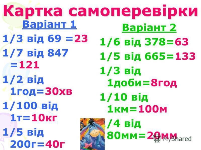 Картка самоперевірки Варіант 1 1/3 від 69 =23 1/7 від 847 =121 1/2 від 1год=30хв 1/100 від 1т=10кг 1/5 від 200г=40г Варіант 2 1/6 від 378=63 1/5 від 665=133 1/3 від 1доби=8год 1/10 від 1км=100м 1/4 від 80мм=20мм