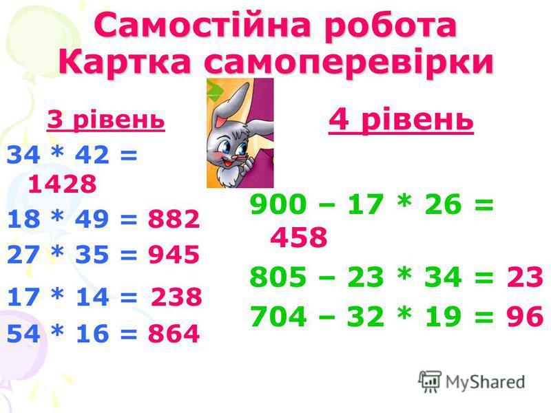 Самостійна робота Картка самоперевірки 3 рівень 34 * 42 = 1428 18 * 49 = 882 27 * 35 = 945 17 * 14 = 238 54 * 16 = 864 4 рівень 900 – 17 * 26 = 458 805 – 23 * 34 = 23 704 – 32 * 19 = 96