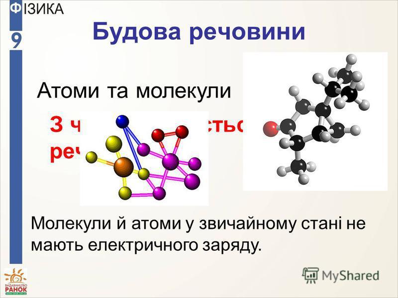 Будова речовини З чого складається будь-яка речовина? Атоми та молекули Молекули й атоми у звичайному стані не мають електричного заряду.