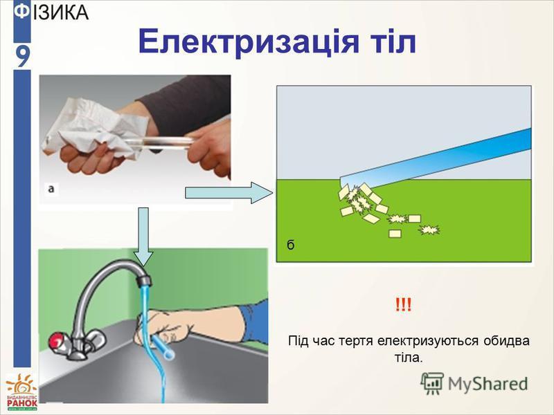 Електризація тіл б Під час тертя електризуються обидва тіла. !!!