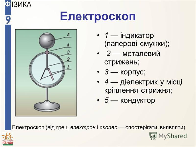 Електроскоп 1 індикатор (паперові смужки); 2 металевий стрижень; 3 корпус; 4 діелектрик у місці кріплення стрижня; 5 кондуктор Електроскоп (від грец. електрон і скопео спостерігати, виявляти)