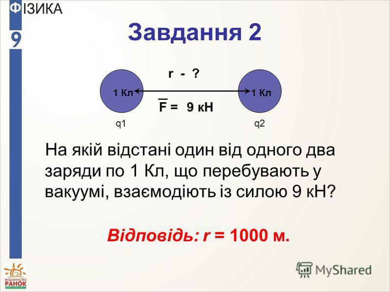 Завдання 2 На якій відстані один від одного два заряди по 1 Кл, що перебувають у вакуумі, взаємодіють із силою 9 кН? 1 Кл q1q2q2 9 кНF = Відповідь: r = 1000 м. r - ?