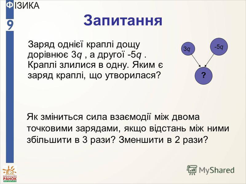 Запитання Заряд однієї краплі дощу дорівнює 3q, а другої -5q. Краплі злилися в одну. Яким є заряд краплі, що утворилася? Як зміниться сила взаємодії між двома точковими зарядами, якщо відстань між ними збільшити в 3 рази? Зменшити в 2 рази? -5q 3q3q