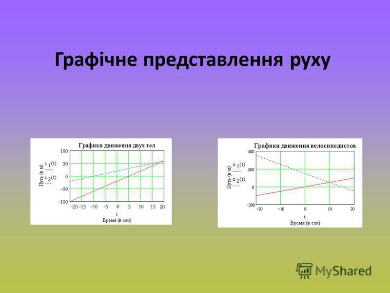 Графічне представлення руху