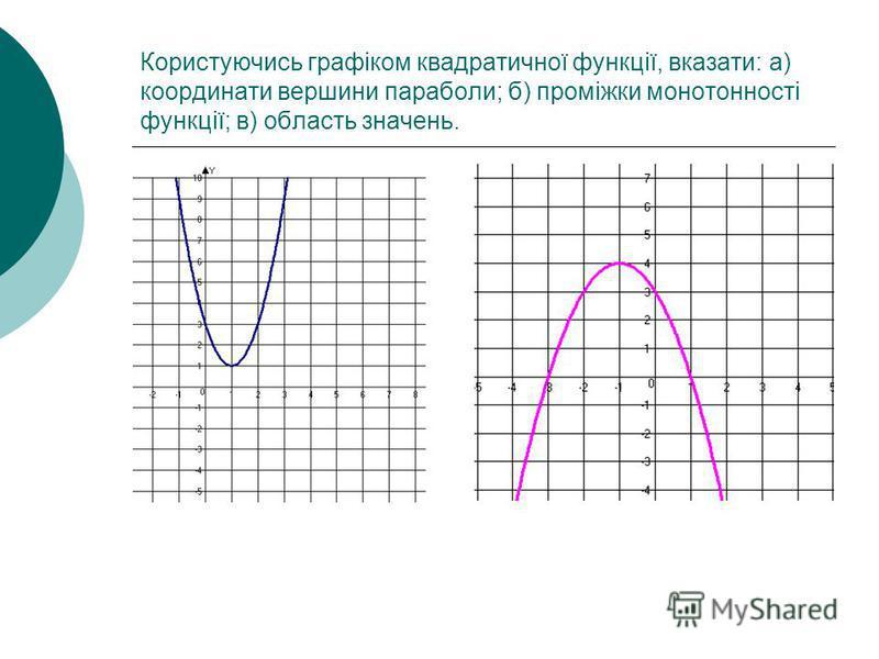 Користуючись графіком квадратичної функції, вказати: а) координати вершини параболи; б) проміжки монотонності функції; в) область значень.