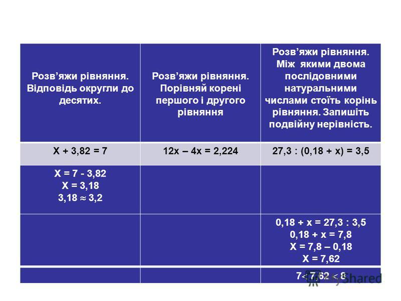Розвяжи рівняння. Відповідь округли до десятих. Розвяжи рівняння. Порівняй корені першого і другого рівняння Розвяжи рівняння. Між якими двома послідовними натуральними числами стоїть корінь рівняння. Запишіть подвійну нерівність. Х + 3,82 = 712х – 4