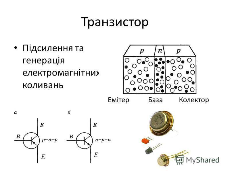 Транзистор Підсилення та генерація електромагнітних коливань ЕмітерБазаКолектор Е Е