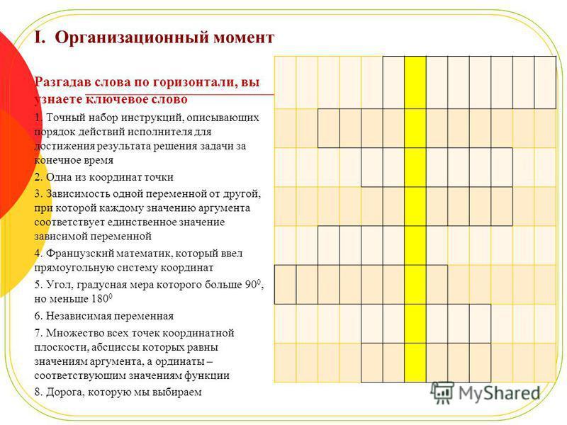 I. Организационный момент Разгадав слова по горизонтали, вы узнаете ключевое слово 1. Точный набор инструкций, описывающих порядок действий исполнителя для достижения результата решения задачи за конечное время 2. Одна из координат точки 3. Зависимос