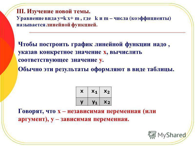III. Изучение новой темы. Уравнение вида y=k x+ m, где k и m – числа (коэффициенты) называется линейной функцией. Чтобы построить график линейной функции надо, указав конкретное значение x, вычислить соответствующее значение y. Обычно эти результаты
