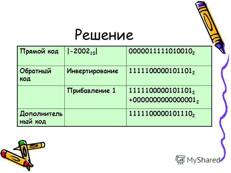 Упражнение 3 Записать дополнительный код отрицательного числа -2002 для 16-разрядного компьютерного представления с использованием алгоритма.