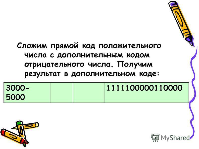 Решение Представим положительное число в прямом, а отрицательное в обратном коде: Десятичное число Прямой код Обратный код Дополнительный код 30000000101110111000 -500000010011100010001110110001110111 +0000000000000001 1110110001111000