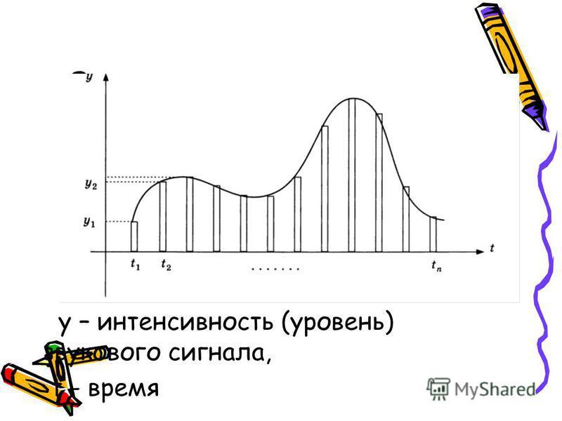 Виды графики векторная WMF CJM растровая JPEG BMP TIFF Графические данные, помещаемые в видеопамять и выводимые на экран, имеют растровый формат вне зависимости от того, с помощью каких программных средств (растровых или векторных) они получены.
