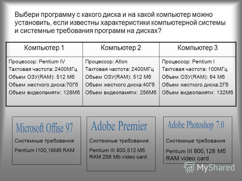 Выбери программу с какого диска и на какой компьютер можно установить, если известны характеристики компьютерной системы и системные требования программ на дисках? Компьютер 1Компьютер 2Компьютер 3 Процессор: Pentium IV Тактовая частота: 2400МГц Объе