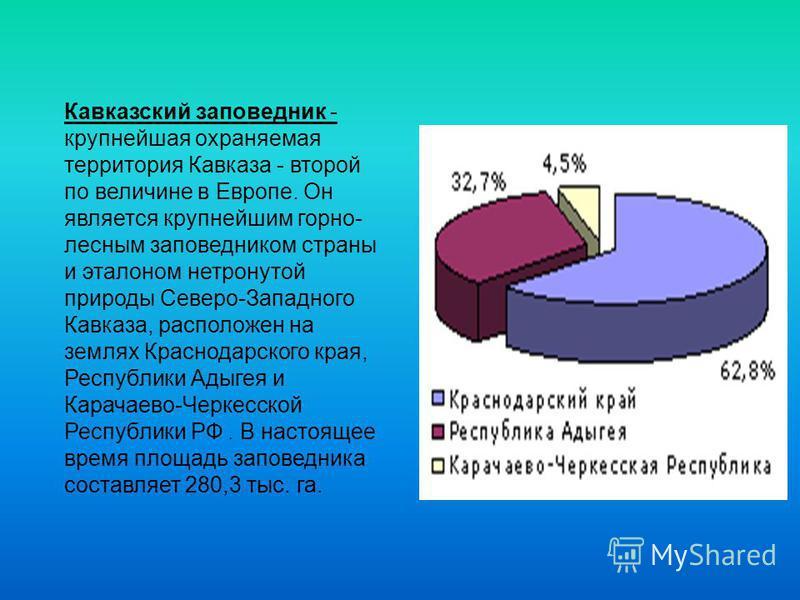 Кавказский заповедник - крупнейшая охраняемая территория Кавказа - второй по величине в Европе. Он является крупнейшим горно- лесным заповедником страны и эталоном нетронутой природы Северо-Западного Кавказа, расположен на землях Краснодарского края,