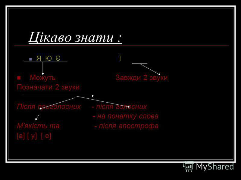 Цікаво знати : Я Ю Є Ї Можуть Завжди 2 звуки Позначати 2 звуки Після приголосних - після голосних - на початку слова Мякість та - після апострофа [а] [ у] [ е]