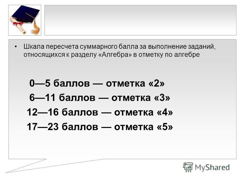 Шкала пересчета суммарного балла за выполнение заданий, относящихся к разделу «Алгебра» в отметку по алгебре 05 баллов отметка «2» 611 баллов отметка «3» 1216 баллов отметка «4» 1723 баллов отметка «5»