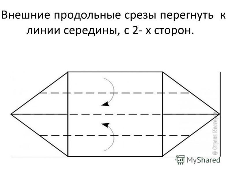 . Внешние продольные срезы перегнуть к линии середины, с 2- x сторон.