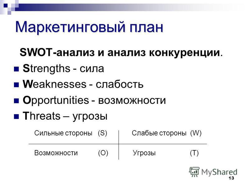 13 Маркетинговый план SWOT-анализ и анализ конкуренции. Strengths - сила Weaknesses - слабость Opportunities - возможности Threats – угрозы Сильные стороны (S) Слабые стороны (W) Возможности (O) Угрозы (T)