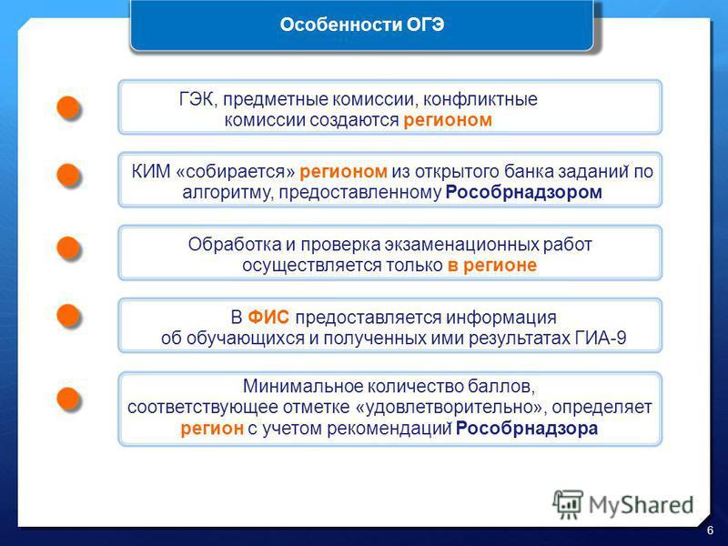 Особенности ОГЭ 6 ГЭК, предметные комиссии, конфликтные комиссии создаются регионом КИМ «собирается» регионом из открытого банка задании ̆ по алгоритму, предоставленному Рособрнадзором Обработка и проверка экзаменационных работ осуществляется только