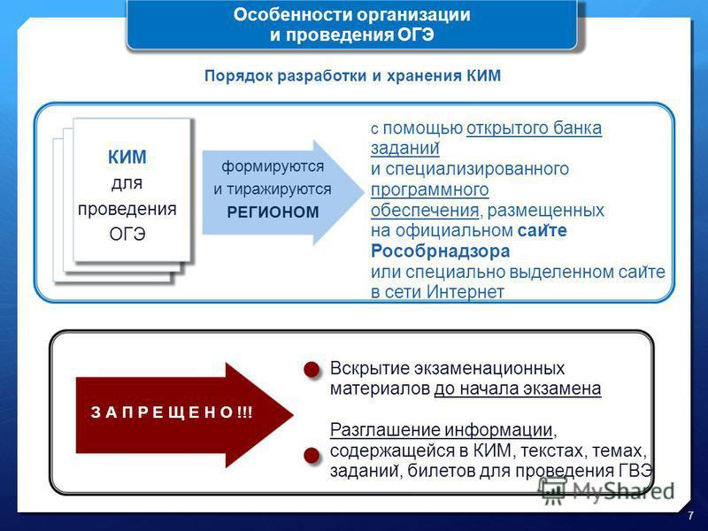 Особенности организации и проведения ОГЭ 7 Порядок разработки и хранения КИМ формируются и тиражируются РЕГИОНОМ с помощью открытого банка задании ̆ и специализированного программного обеспечения, размещенных на официальном саи ̆ те Рособрнадзора или