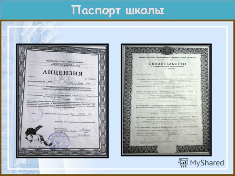 Паспорт школы