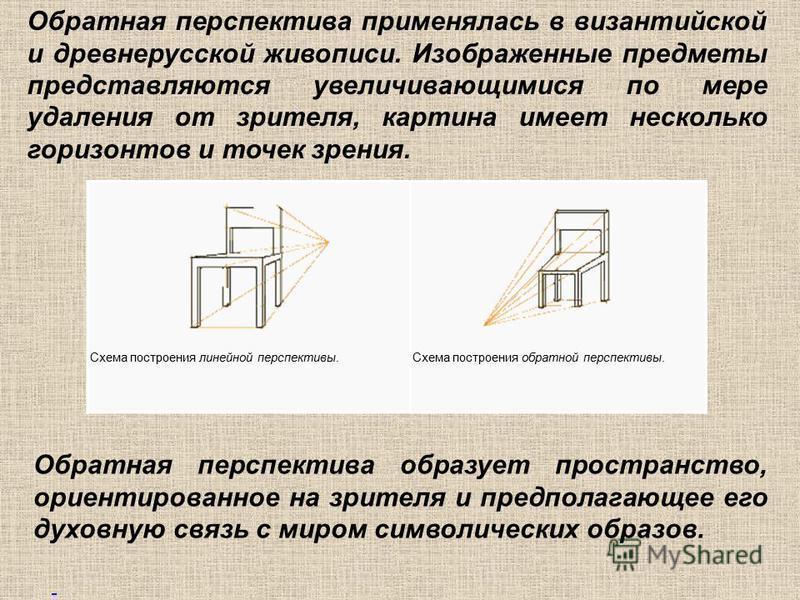 Обратная перспектива применялась в византийской и древнерусской живописи. Изображенные предметы представляются увеличивающимися по мере удаления от зрителя, картина имеет несколько горизонтов и точек зрения. Схема построения линейной перспективы.Схем