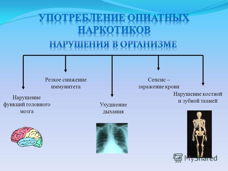 Нарушение функций головного мозга Нарушение костной и зубной тканей Ухудшение дыхания Резкое снижение иммунитета Сепсис – заражение крови