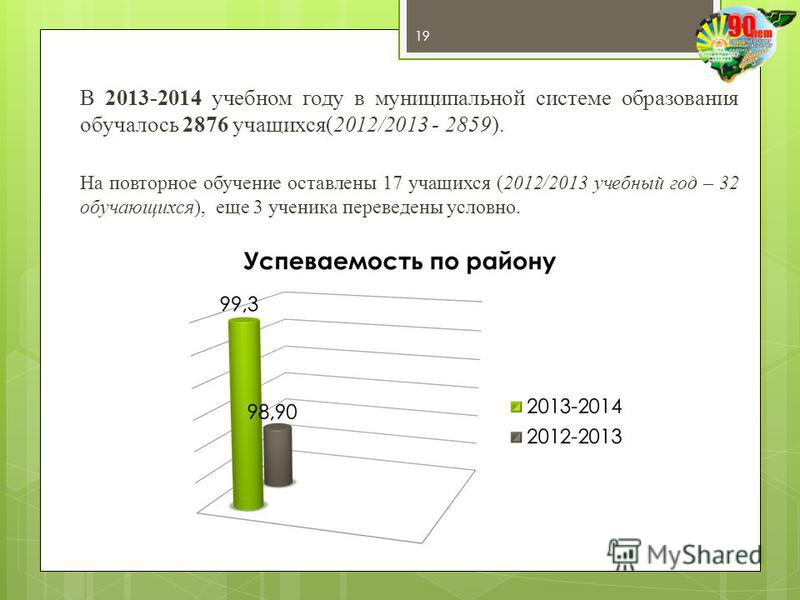 В 2013-2014 учебном году в муниципальной системе образования обучалось 2876 учащихся(2012/2013 - 2859). На повторное обучение оставлены 17 учащихся (2012/2013 учебный год – 32 обучающихся), еще 3 ученика переведены условно. 19
