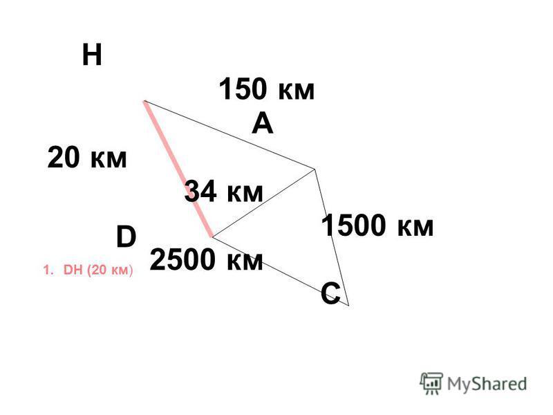 150 км 34 км 2500 км 20 км 1500 км A D H C 1. DH (20 км)