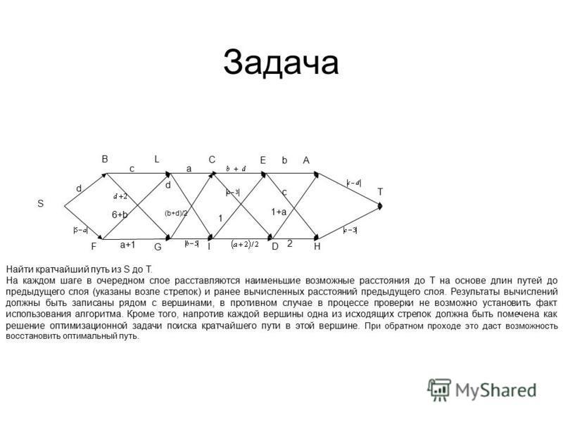 Задача b a+1 1 S B C AE T FI 6+b d d c 2 c (b+d)/2 a 1+а Найти кратчайший путь из S до T. На каждом шаге в очередном слое расставляются наименьшие возможные расстояния до Т на основе длин путей до предыдущего слоя (указаны возле стрелок) и ранее вычи
