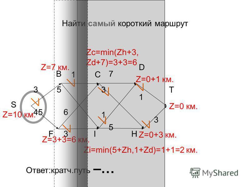 Найти самый короткий маршрут 7 3 3 3 1 S B C T FI 6 3 1 1 5 H Z=0 км. Zi=min(5+Zh,1+Zd)=1+1=2 км. Z=0+1 км. Z=0+3 км. Zc=min(Zh+3, Zd+7)=3+3=6 D Z=3+3=6 км. Z=10 км. Z=7 км. 45 Ответ:кратч.путь –… 5